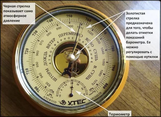 Как правильно читать барометр
