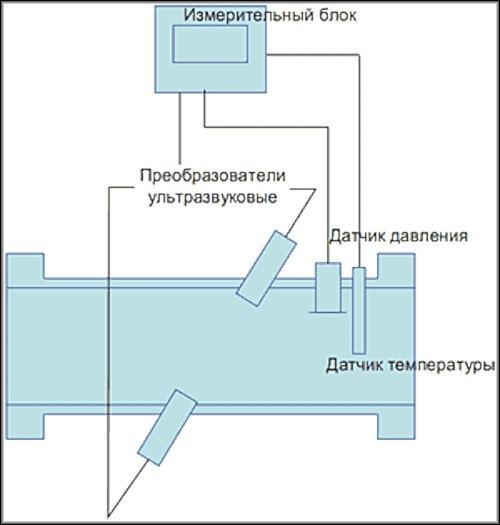 Схема УЗ теплосчетчика