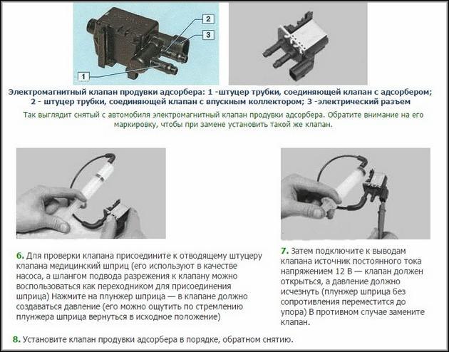 Электромагнитный клапан продувки адсорбера