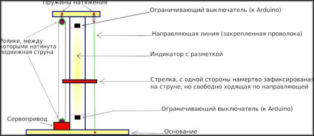 Общая конструкция механизма