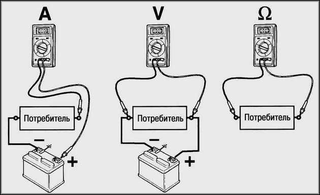Три вида подключения мультиметра