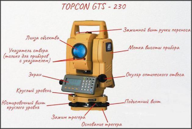 Устройство TOPCON GTS-230
