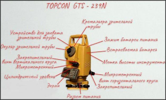 Устройство TOPCON GTS-239N