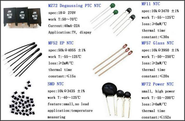 Термисторы с характеристиками