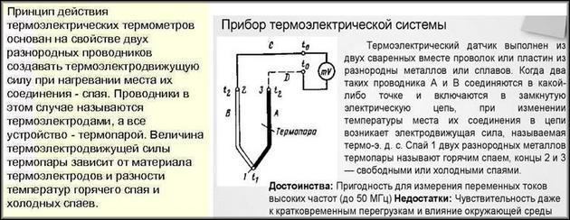 Описание термопар