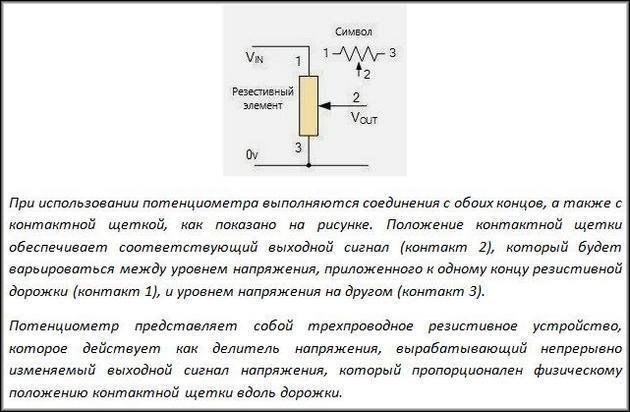 Условное обозначение потенциометра