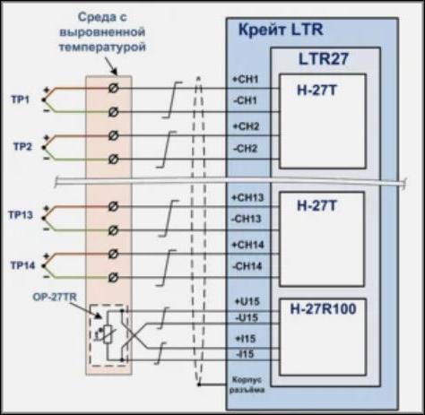 Конструкция термопар с LTR