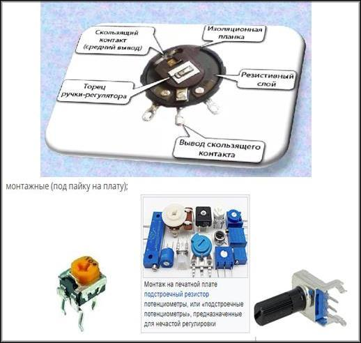 Подстроечные резисторы