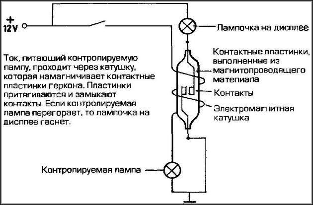 Схема с герконом для контроля лампочек в автомобиле