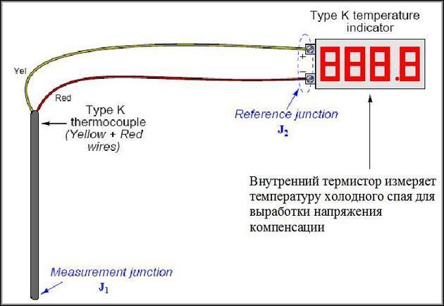 Термопара с термистором