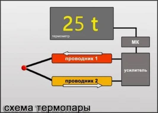 Схема устройства с термопарой