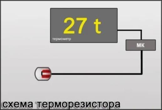 Схема устройств с терморезистором