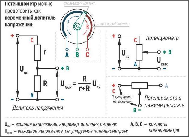 Использование потенциометра
