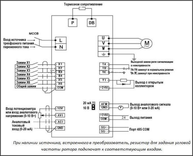 Подключение потенциометра к частотнику