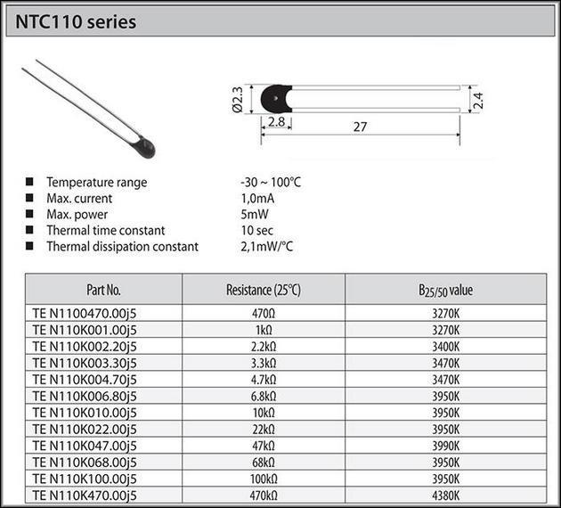 Виды NTC110