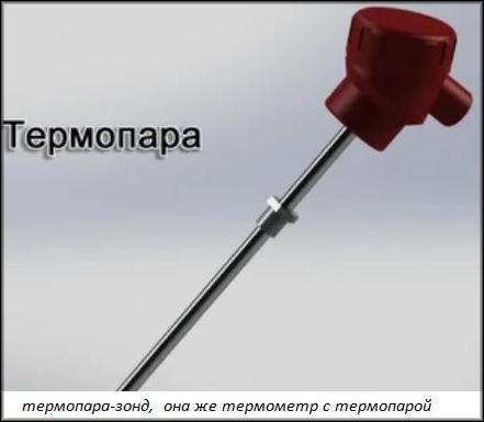 Термопара-зонд