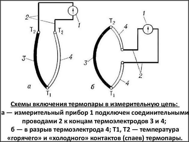 Подключение термопар