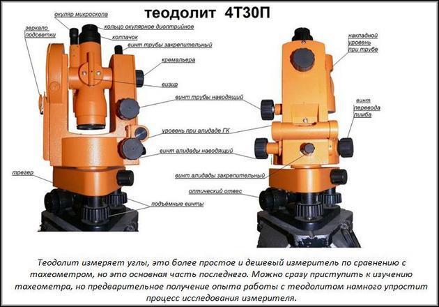 Теодолит 4Т30П