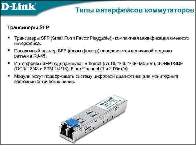 Трансиверы SFP