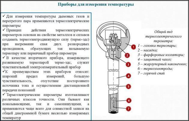 Устройство термопары