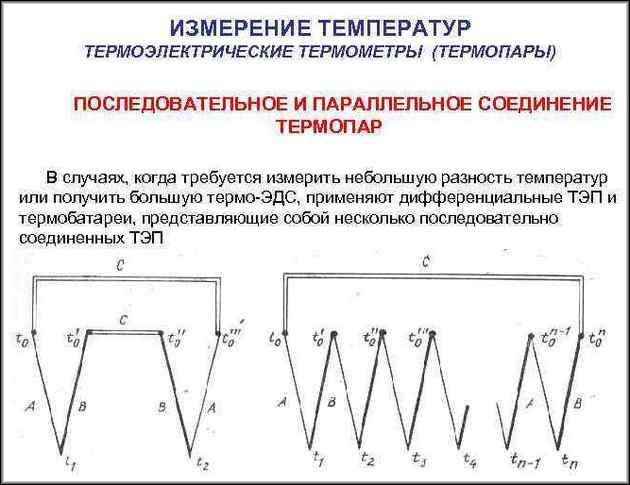 Последовательнои и параллельное соединение термопар