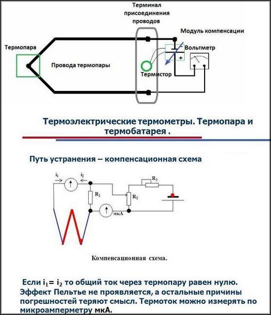 Схема подключения термопар