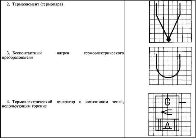 Обозначение термопар на схемах
