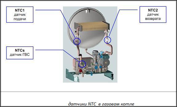 Датчик NTC в газовом котле