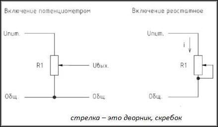 Разница между реостатом и потенциомтером
