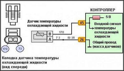 Схема управления с использованием ДТОЖ