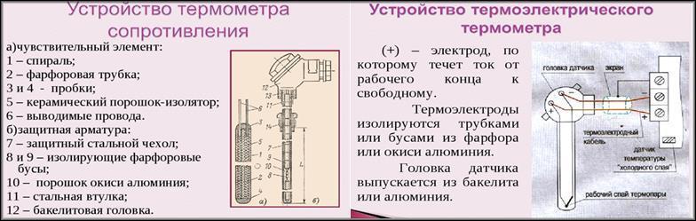 Устройство термопары и терморезистора