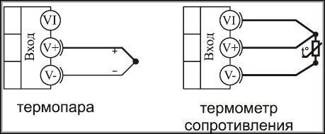 Разница между термопарой и термометром