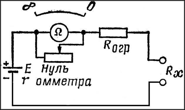 Принципиальная схема омметра магнитоэлектрического типа