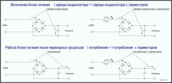 Термисторы в схемах БП