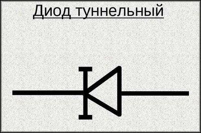 УГО туннельного диода