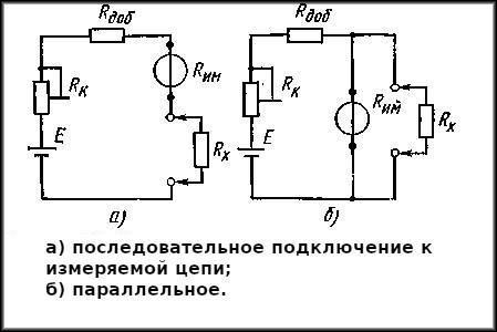 Подключение омметра. Rx – исследуемая цепь или элемент