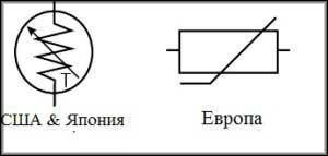 Другие обозначения термистора