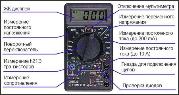 Описание мультиметр MASTECH-830B(2)