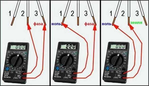 Последовательность замера заземления мультиметром