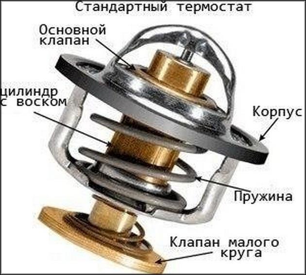 Конструкция термостат