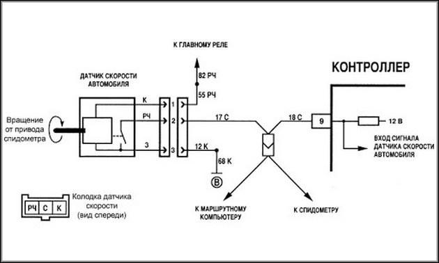 Система спидометра Ваз2114