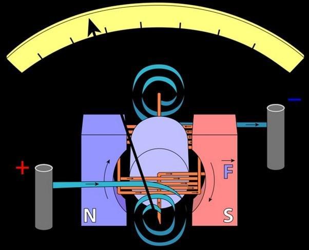 Схема гальванометра