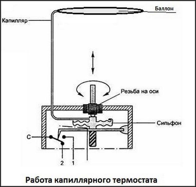Принцип работы капиллярный термостат