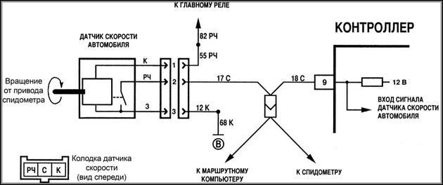 Прицнипиальная схема электроспидометра