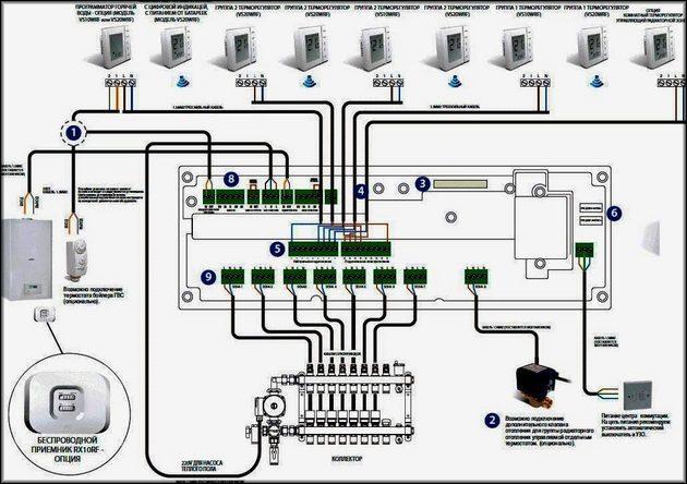 Схема функциональная системы с ТР