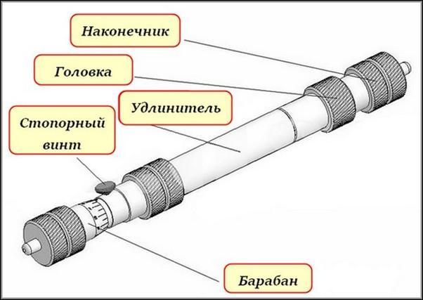 Конструкция микрометрического штихмаса