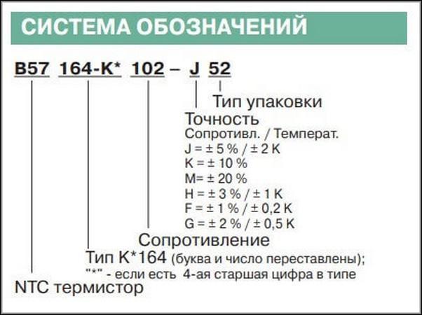 Система обозначений термистора