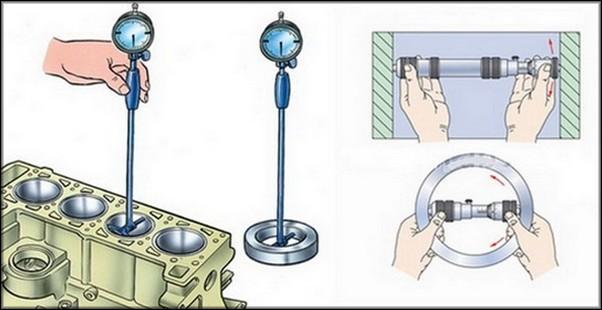 Проведение измерений инструментами разных видов