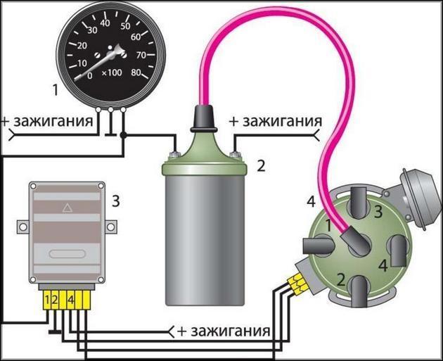 Схема подключения тахометра инжекторные двигателя