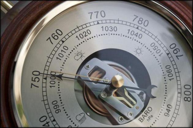 Визуальная проверка барометр.